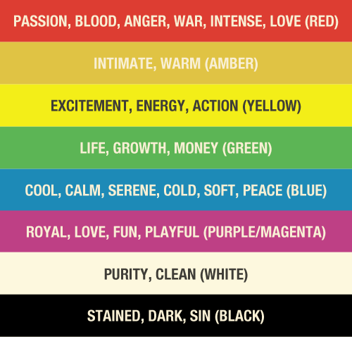 Lighting-Color-Theory-Chart